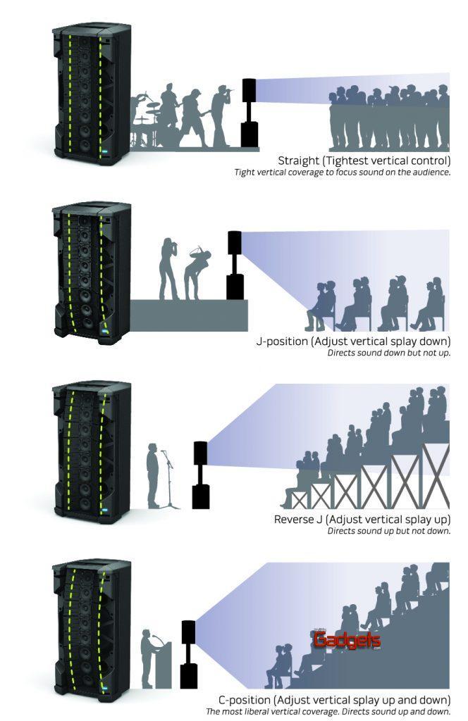 Bose F1 Grafico Arreglo Flexible