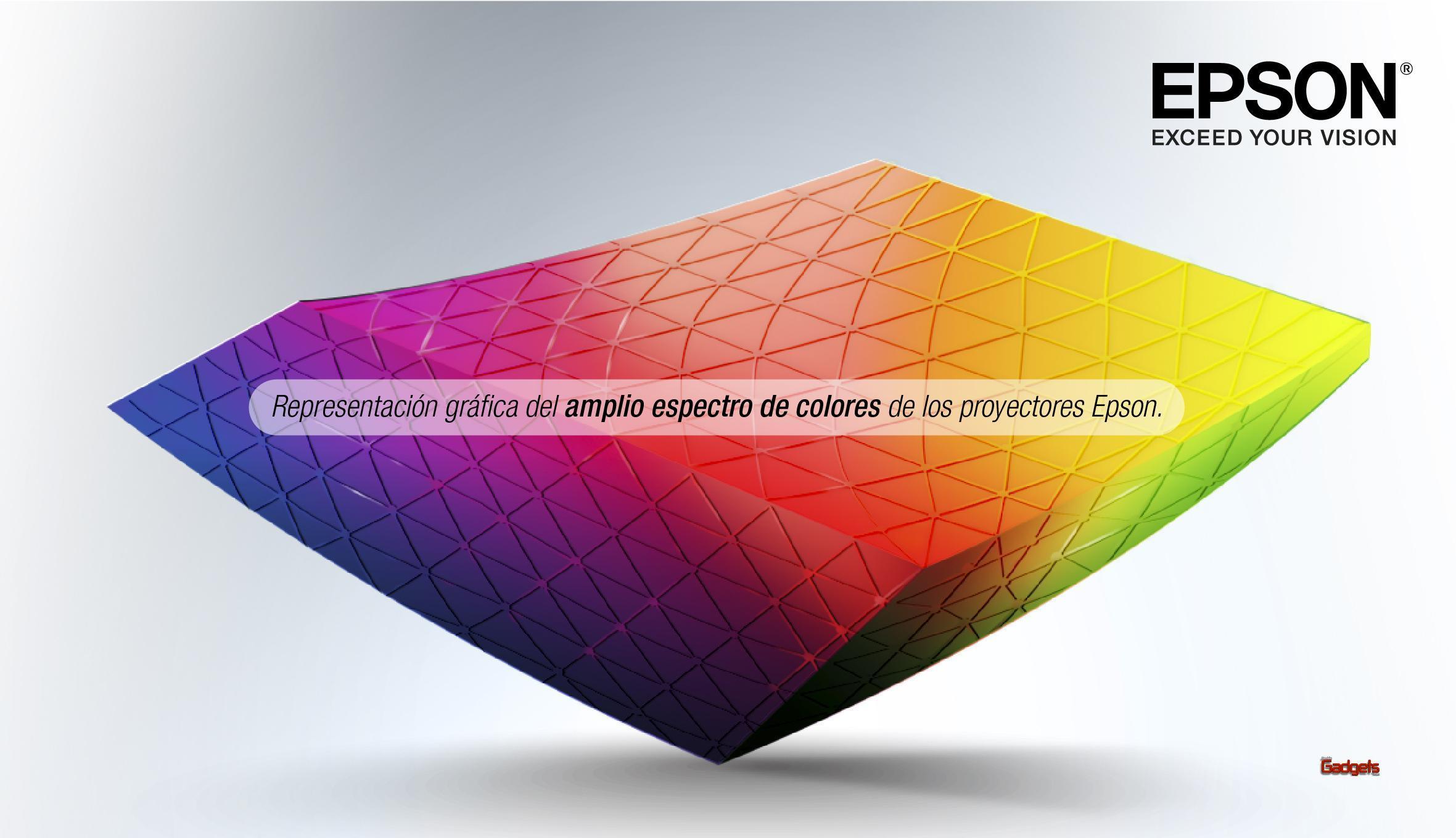 Gama de Colorestecnología3LCD